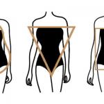 shape: come riconoscerla
